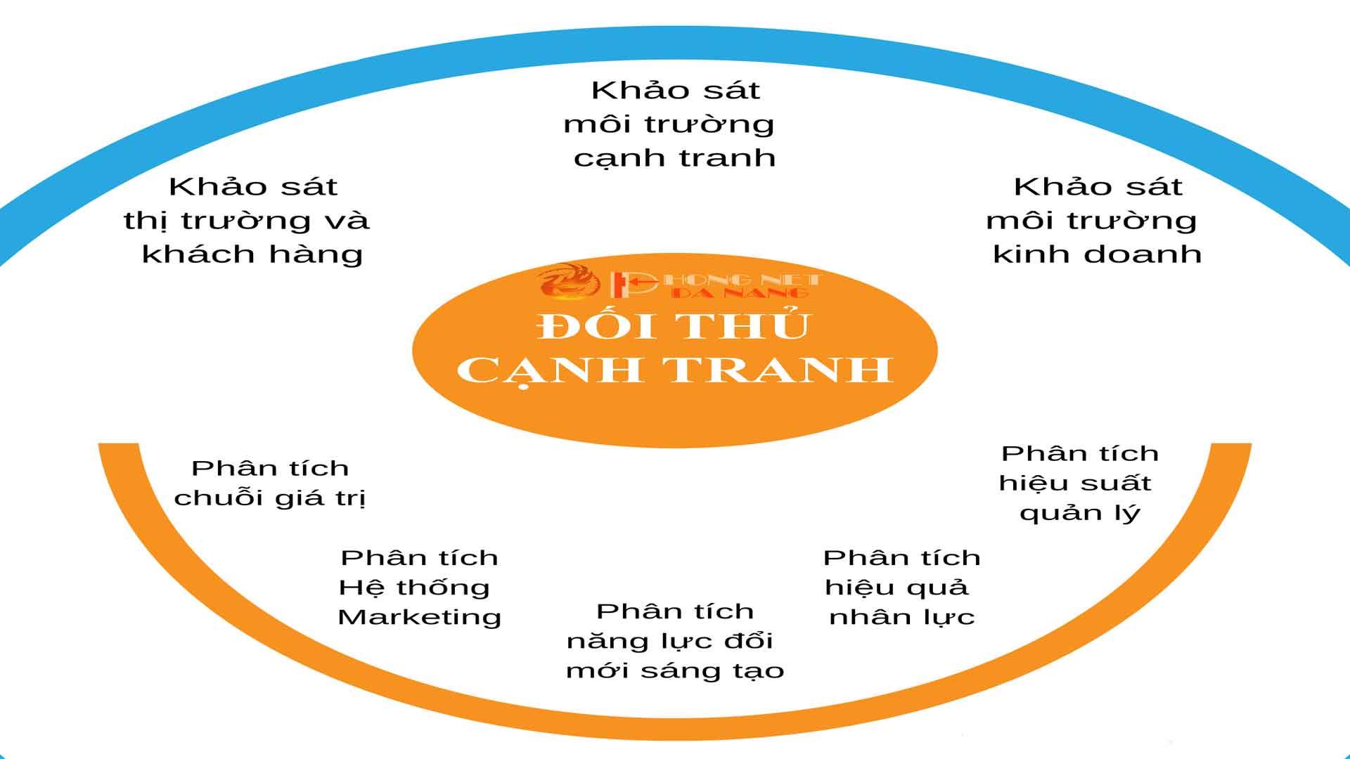 lap-dat-phong-net-tron-goi-tai-da-nang-phongnetdanang.com-18