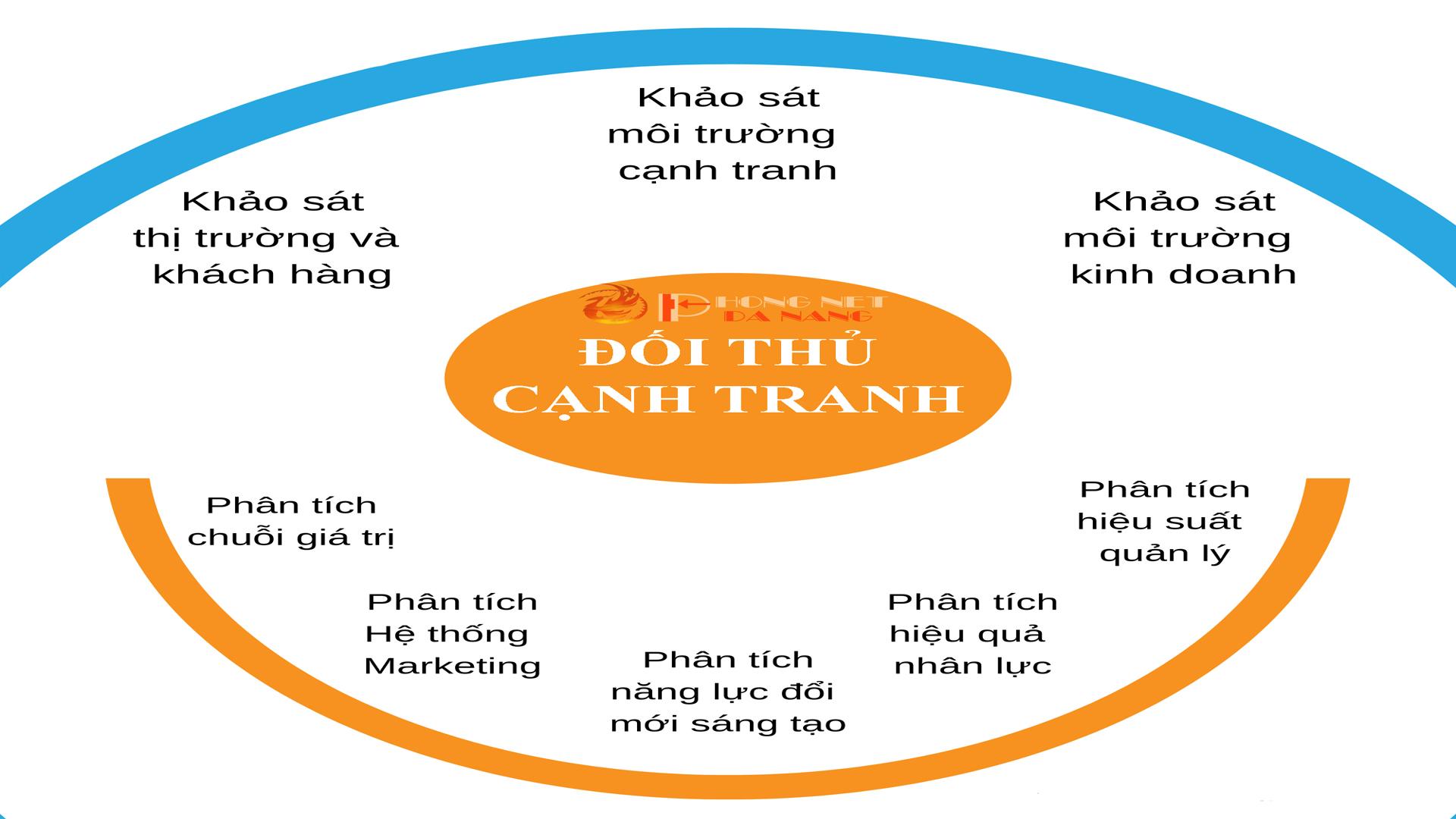 don-vi-tu-van-mo-phong-net-quan-game-uy-tin-phongnetdanang.com-18