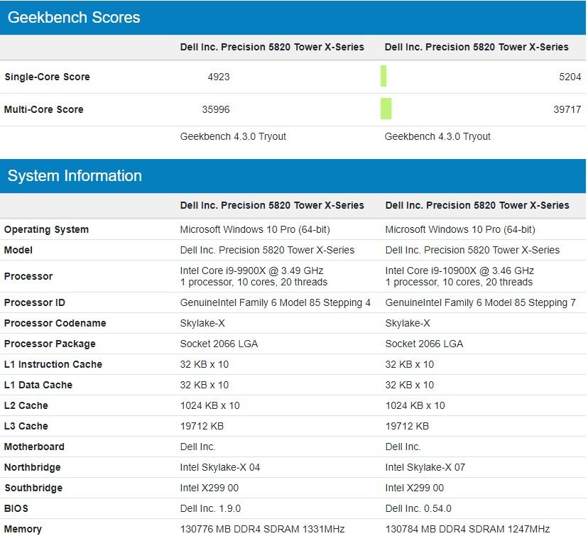 CPU Intel Core i9-10900X Cascade Lake-X-linh-kien-phong-net-tai-da-nang-phongnetdanang.com-5